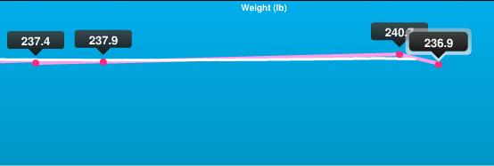 0517weight
