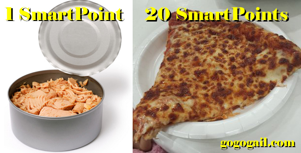 Tuna vs pizza smartpoints